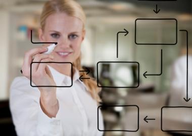 Корпоративное обучение и тестирование